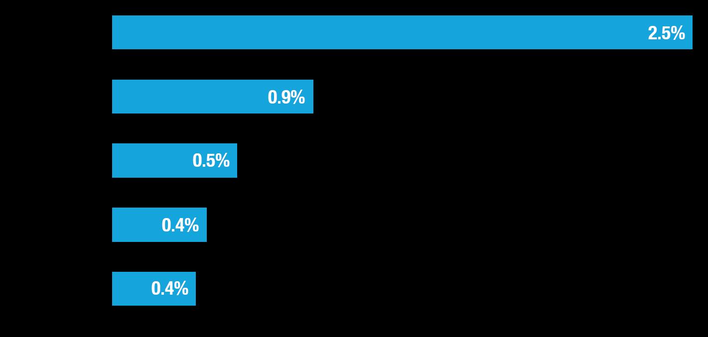 Influencer-Marketing-3.jpg
